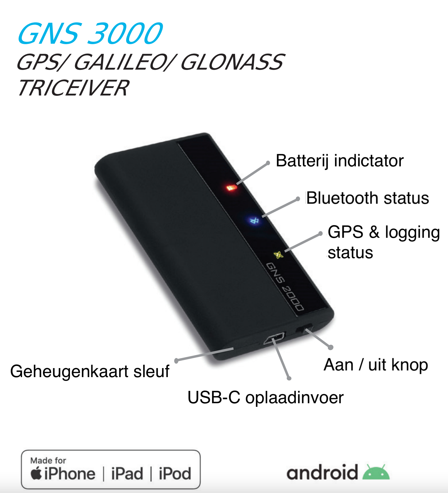 GNS-3000 Layout